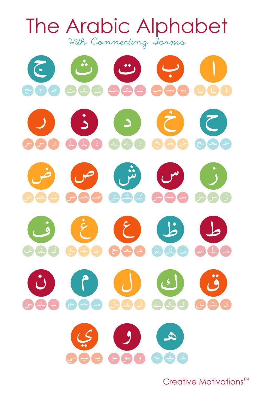 Arabic Alphabet Poster Learn Arabic Pinterest Arabic