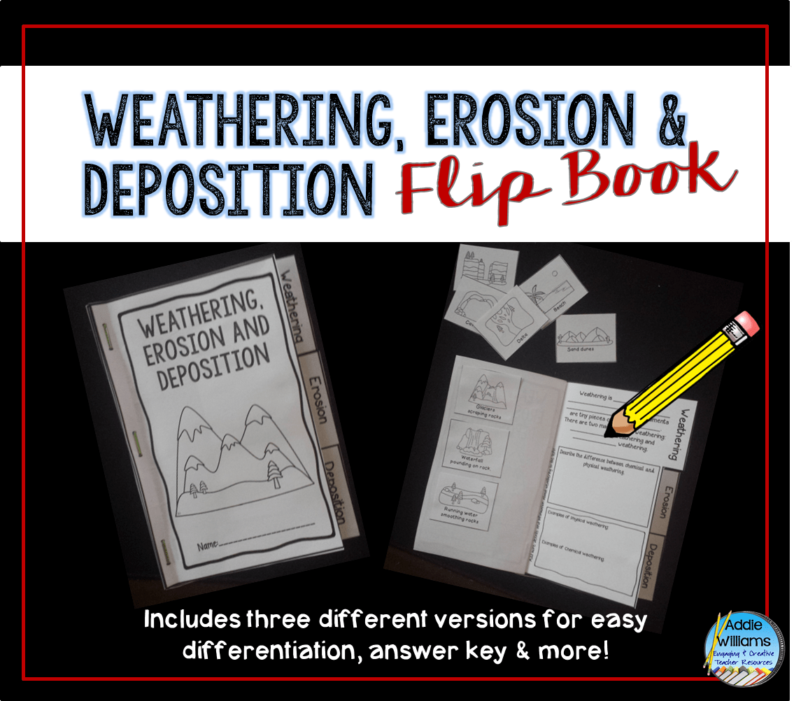 Weathering Erosion And Deposition Flip Book