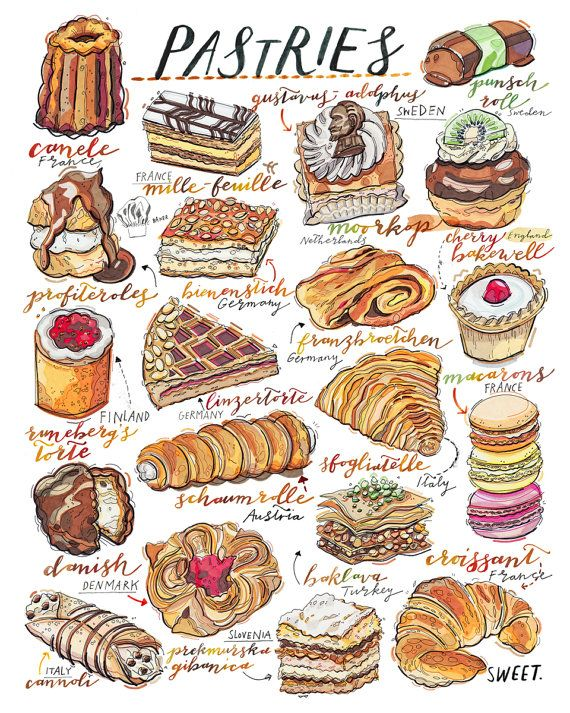 Pastries Print. Bakery. Kitchen decor. Food by LouPaper on