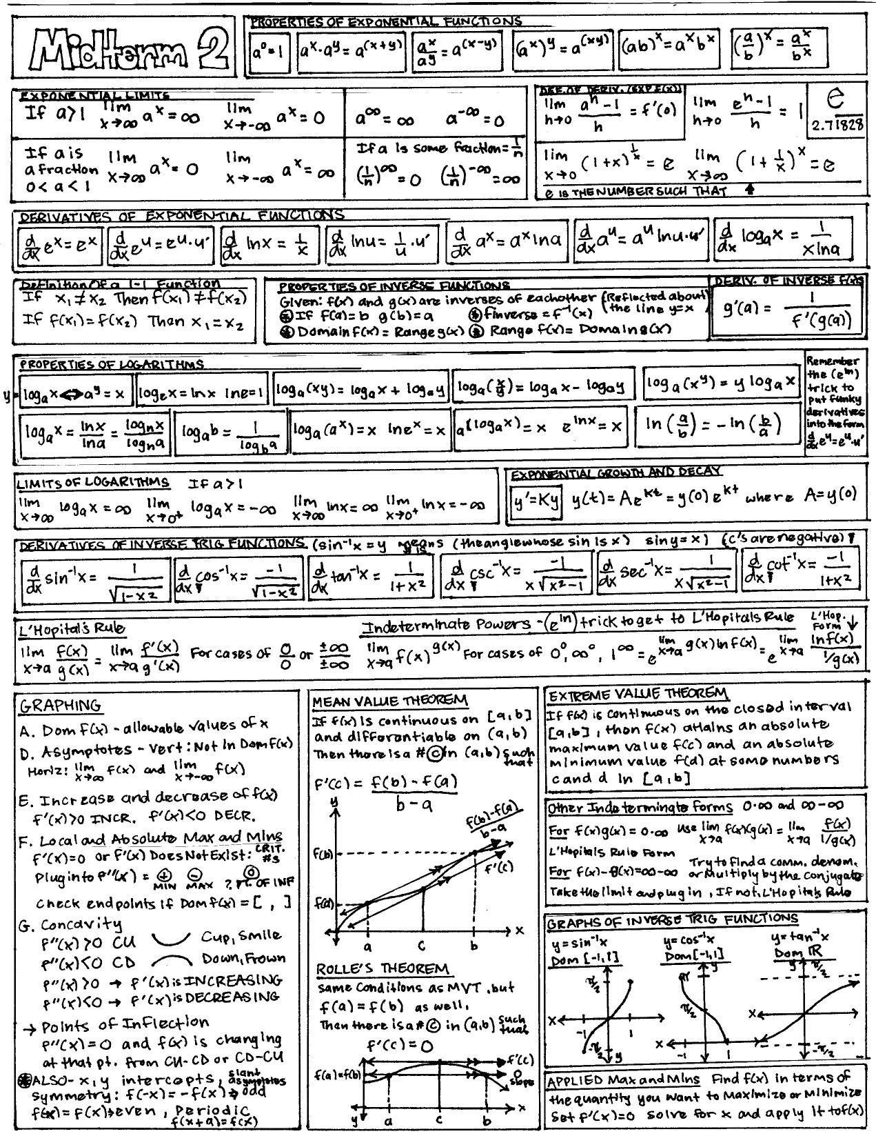 S A Harvard Afriedman Images Cheatsheetscans Math1a 3