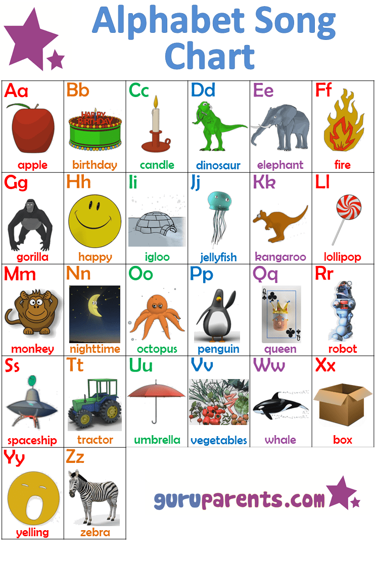 Alphabet Song Chart This is a specially designed alphabet