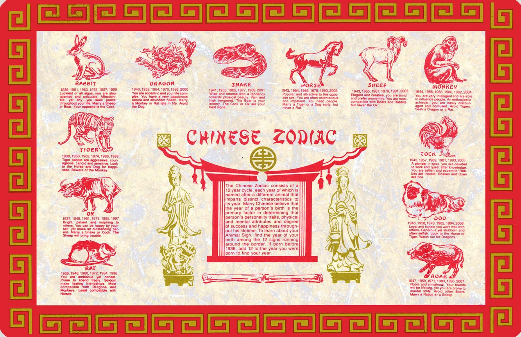 Chinese New Year Animals Meaning ChineseZodiacPlacemat