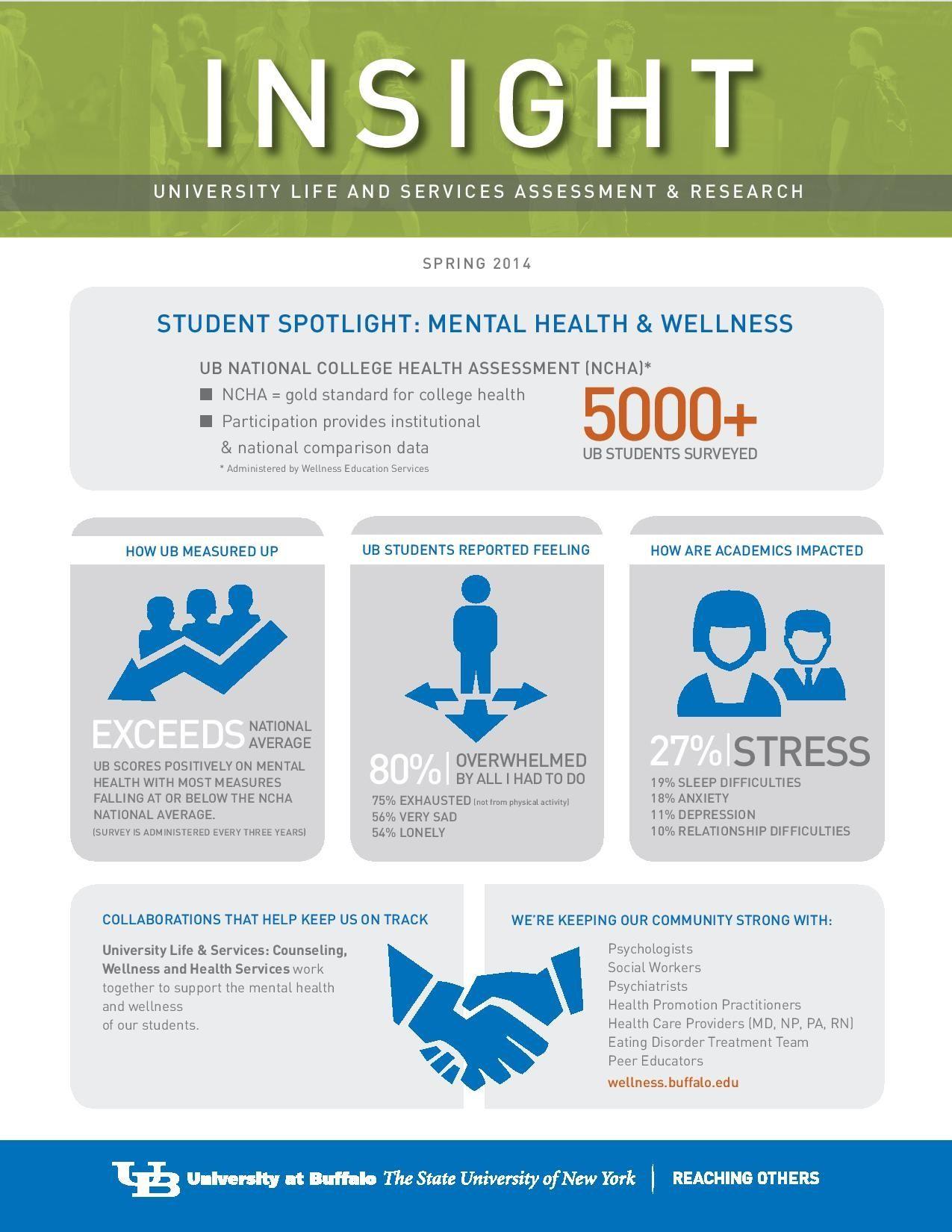 "Example from University of Buffalo's quarterly ""Insights"