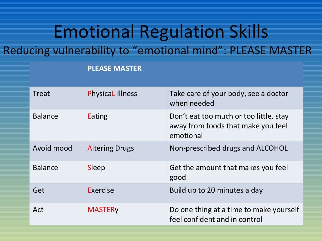 Beautiful Emotional Regulation Worksheets For Kids The
