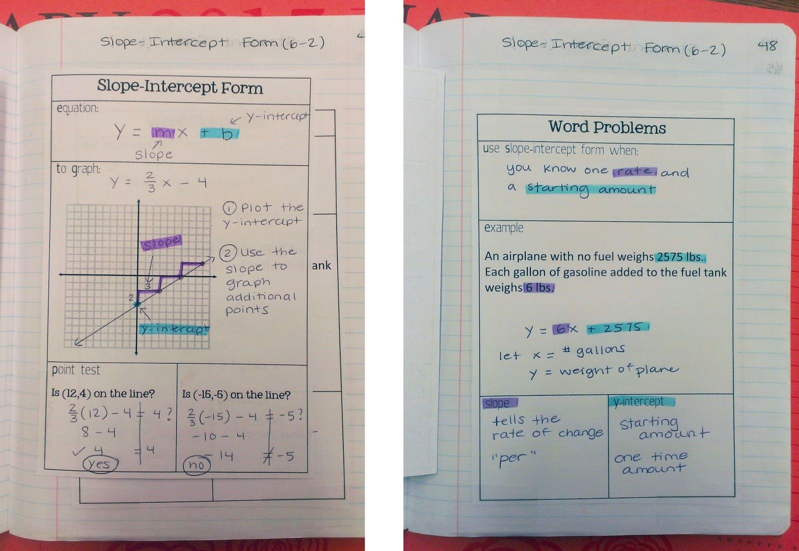Organized Notes For Linear Equations The Page Includes Standard Point Slope And Slope