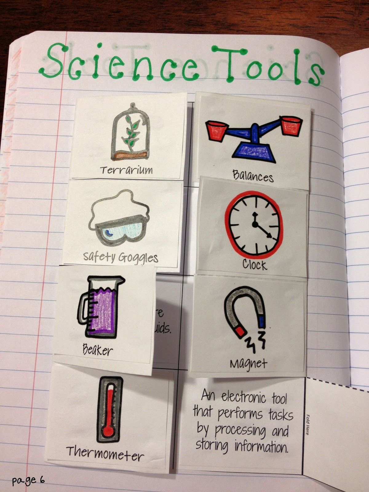 Teacherific Science Interactive Journal Unit 1
