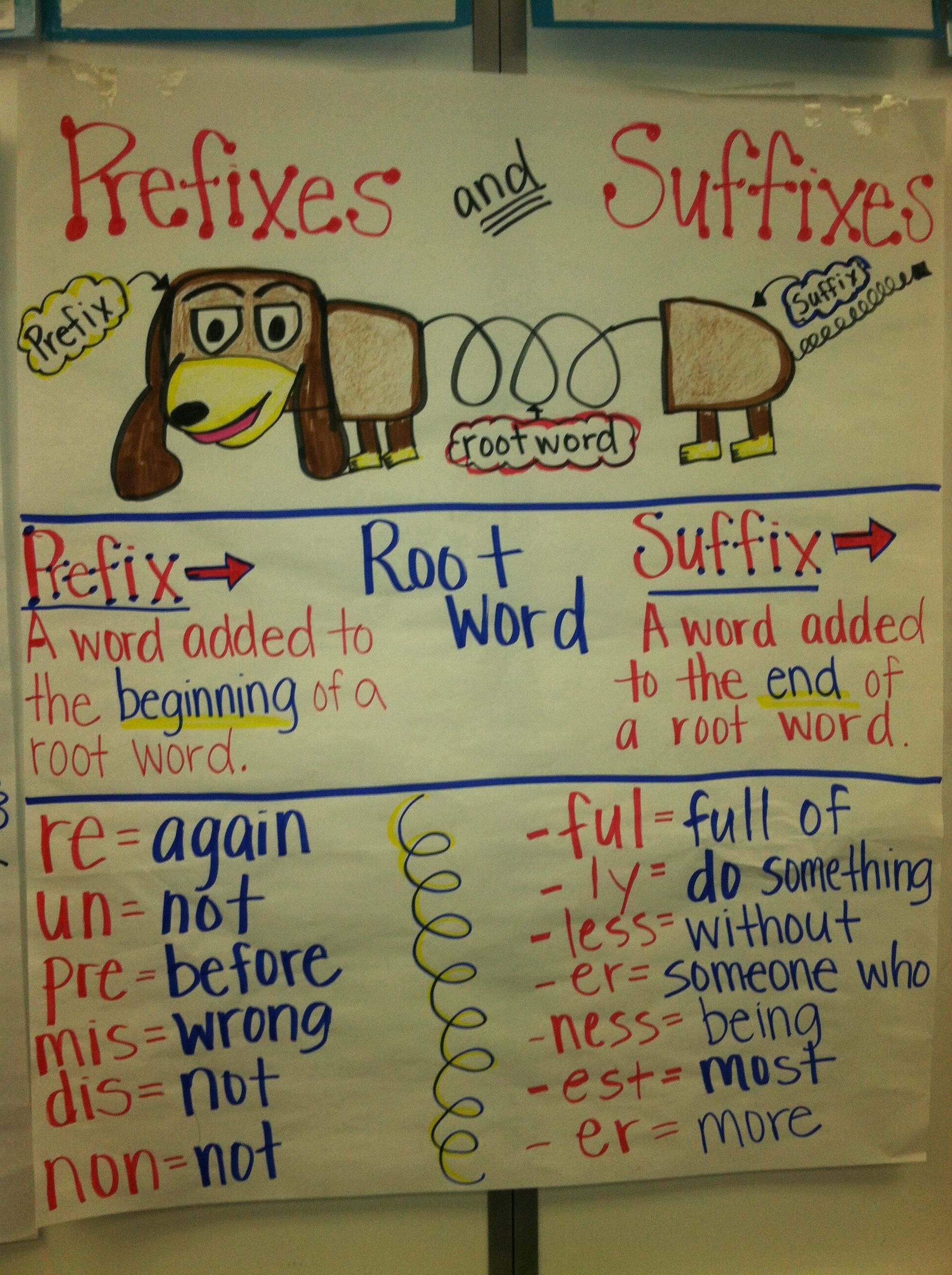 Prefixes And Suffixes 2nd Grade