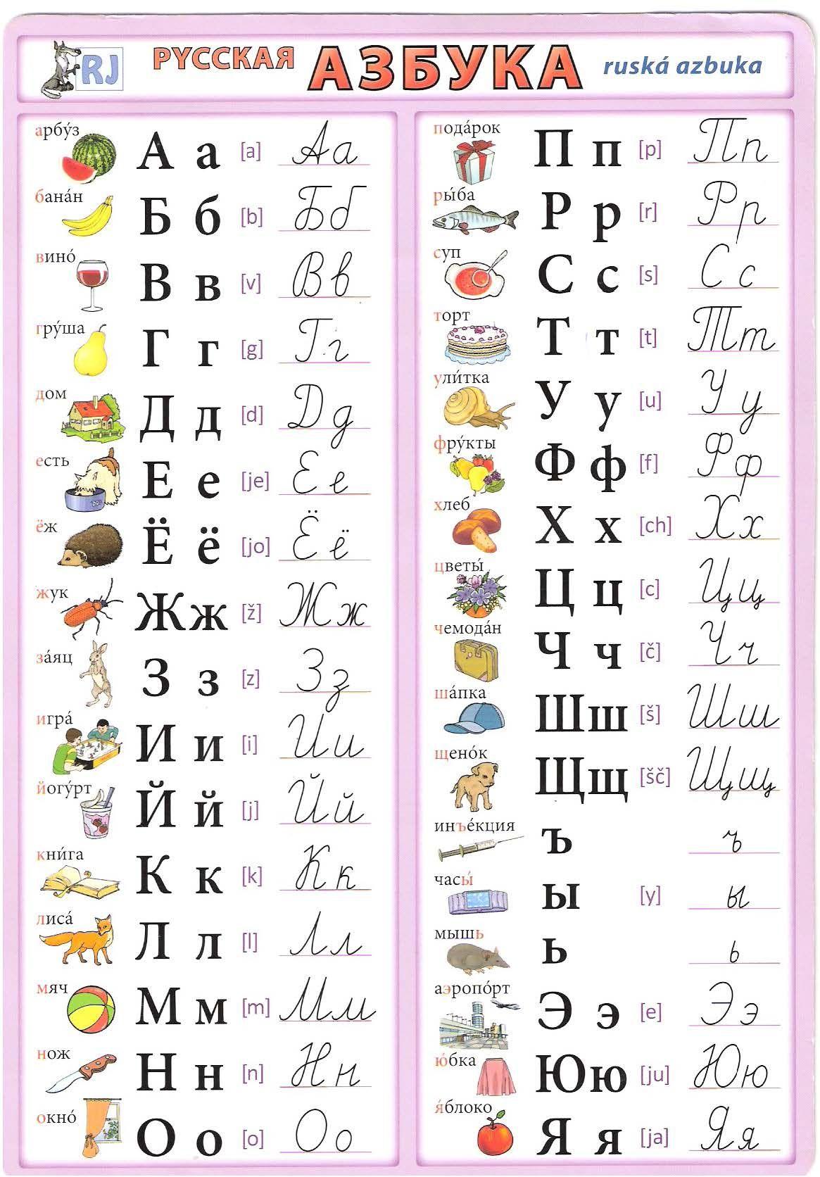 P Russian Alphabet Ruska Azbuka