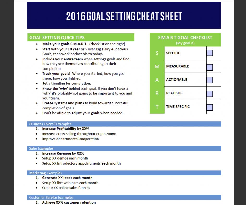 Goal Setting Cheat Sheet