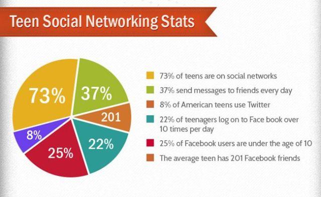 Online Dating - worldwide | Statista Market Forecast