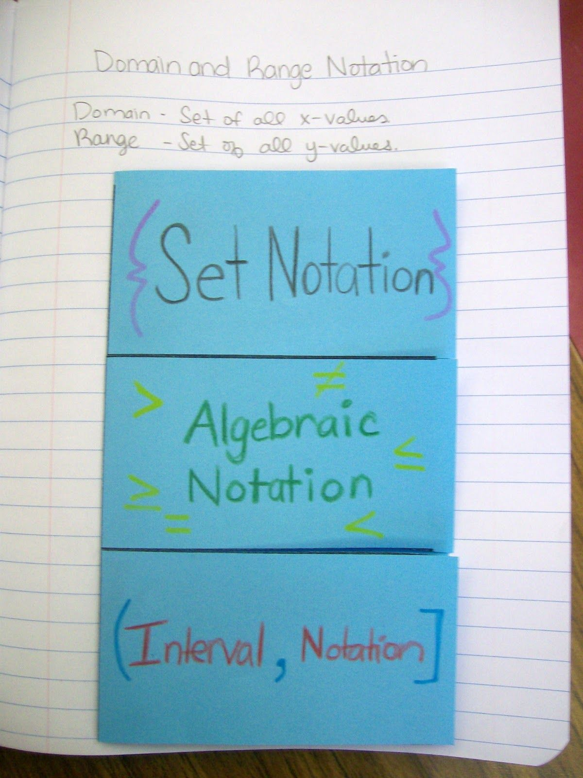 Images Of Interactive Algebra Notebooks