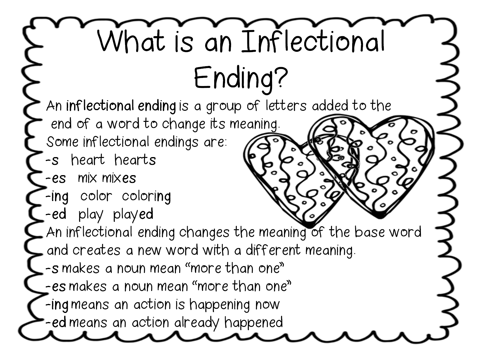 Inflectional Endings From First Grade Wow
