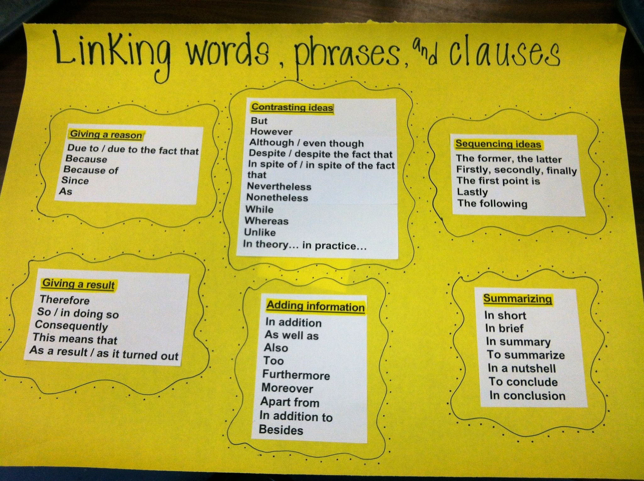 Linking Words Phrases And Clauses For Writing By Tracy