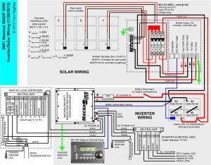 RV Inverter Wiring Diagram | RV Inverter Wiring Diagram | wiring diagrams | Pinterest | See best