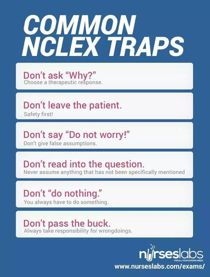 Nclex practice questions over 3500 sample exam