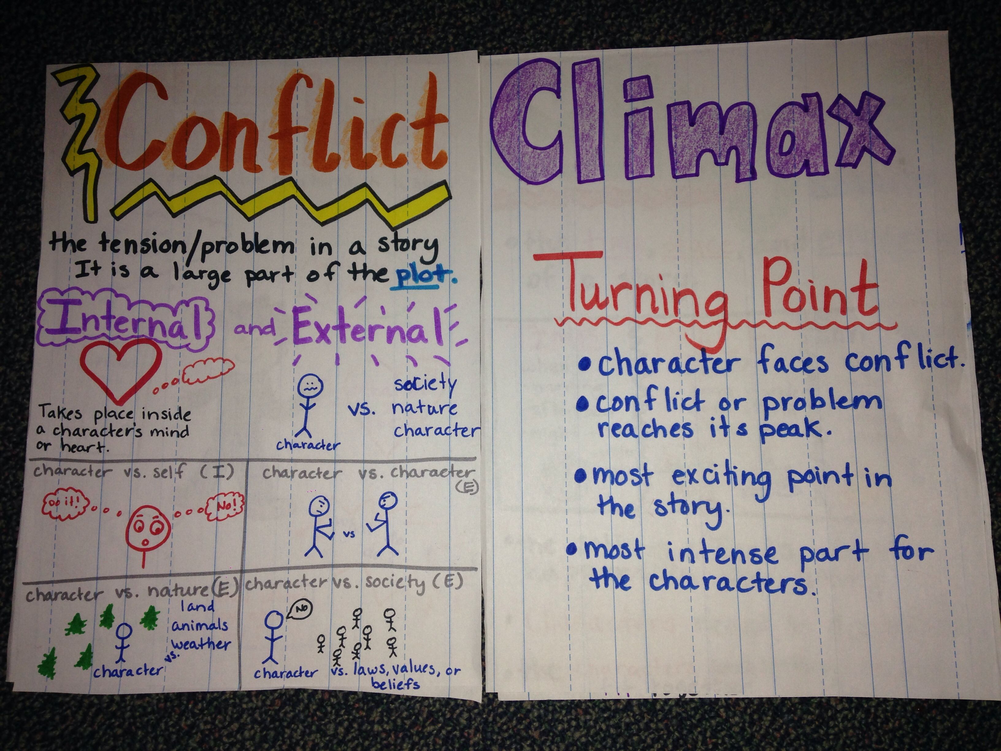 Conflict Climax Anchor Charts