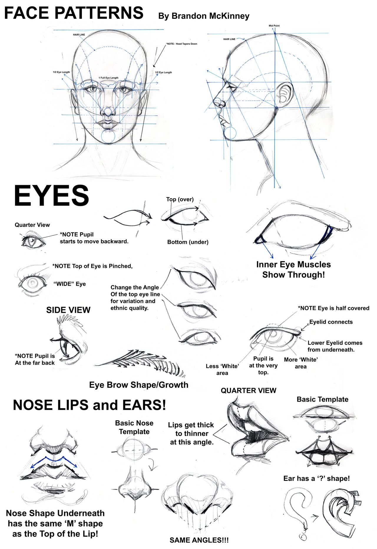 deviantart Face Patterns Tutorial by Snigom This is great I a
