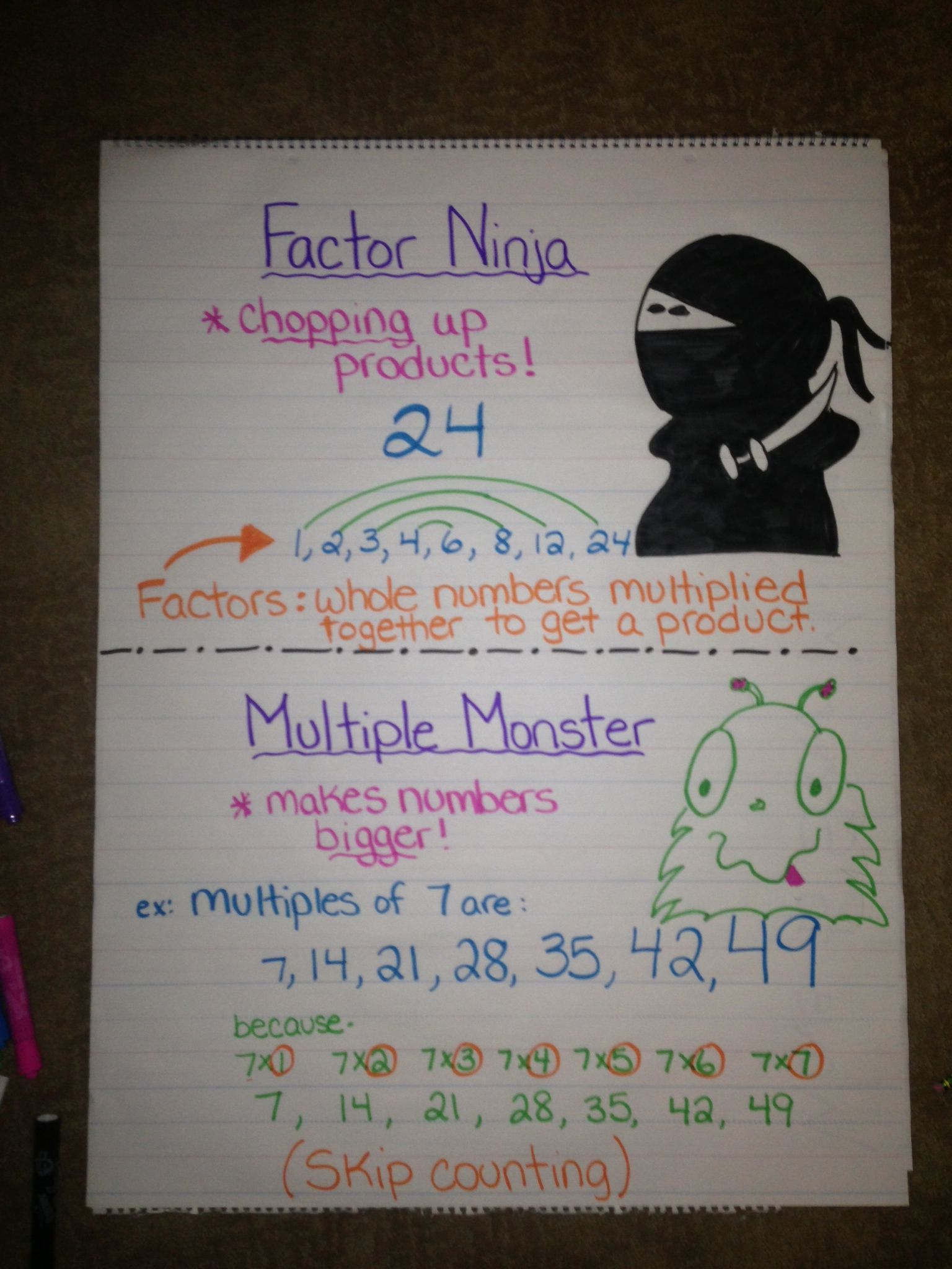 Factors And Multiples Anchor Chart Using This In My Classroom Tomorrow Note It S Super