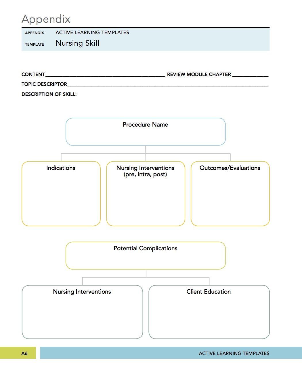 Medical Surgical Mental Health Nursing Nursing Skill Concept Mapping Ati Ebook