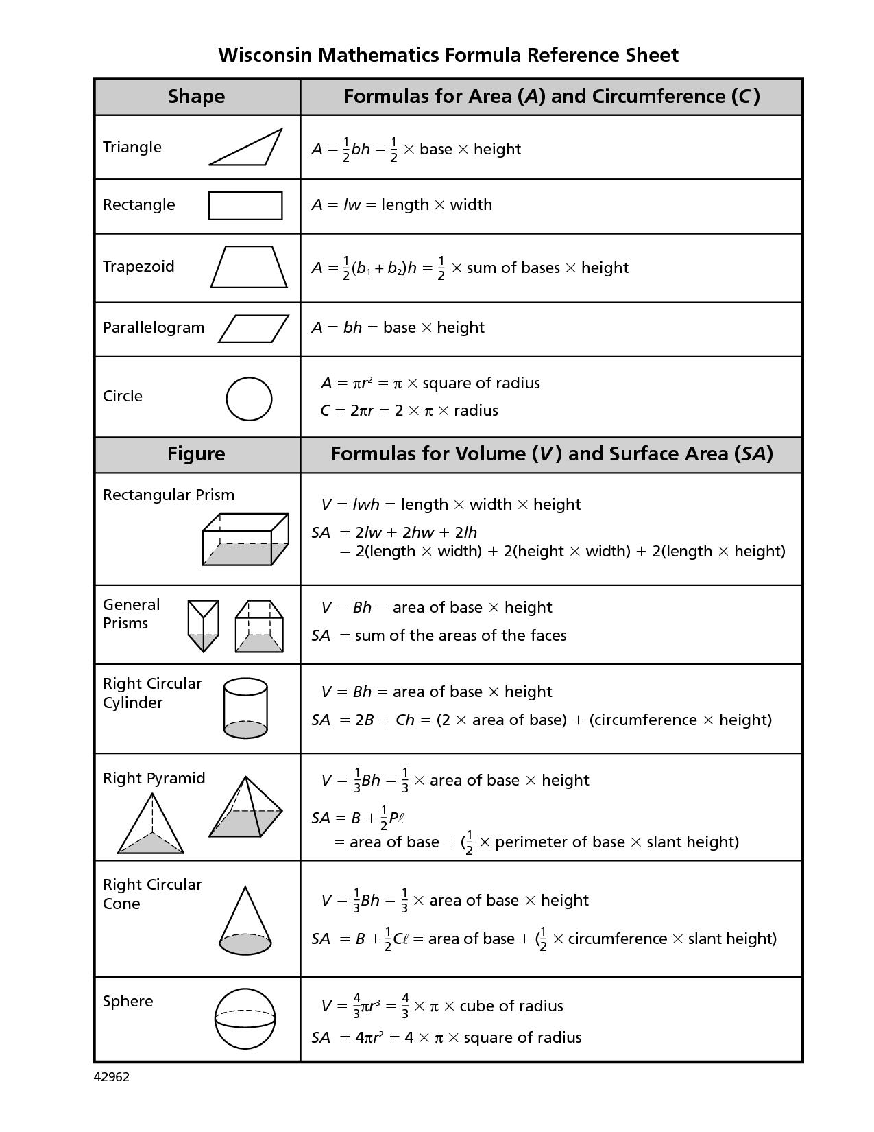 Volume Surface Area Formula Sheet