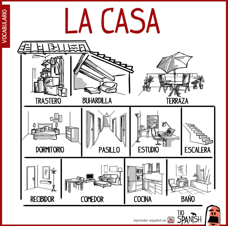 Las Partes De La Casa En Espanol Nombre De Habitaciones Vocabulario Espanol Intermedio