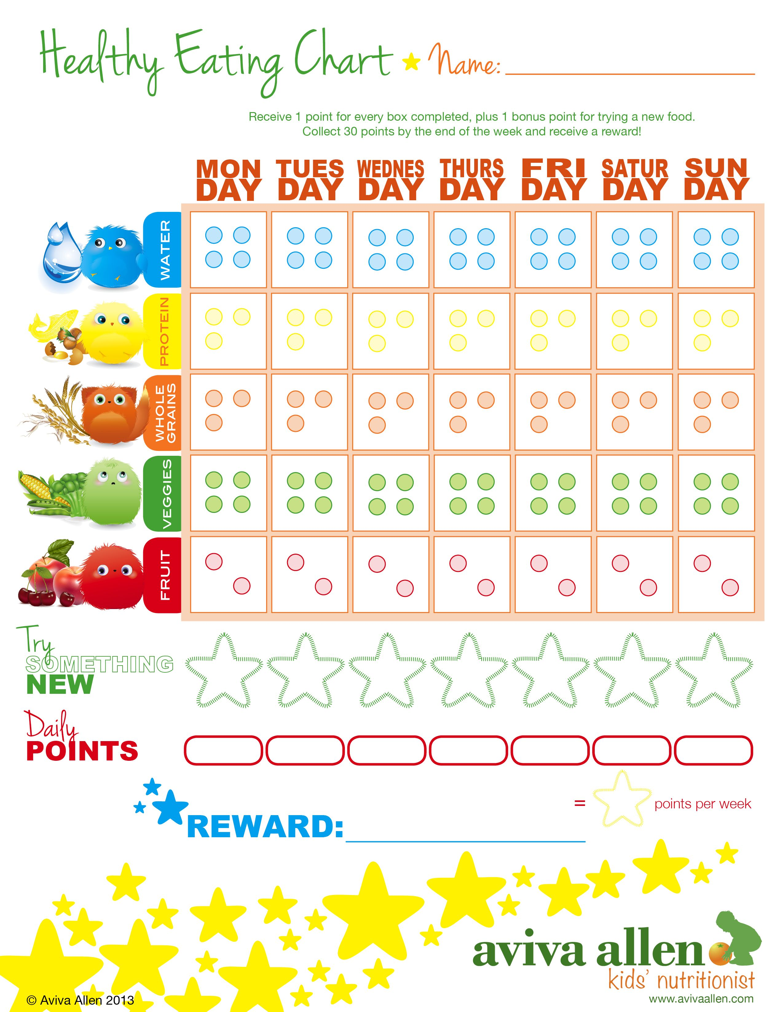 The 25 Best Food Chart For Kids Ideas