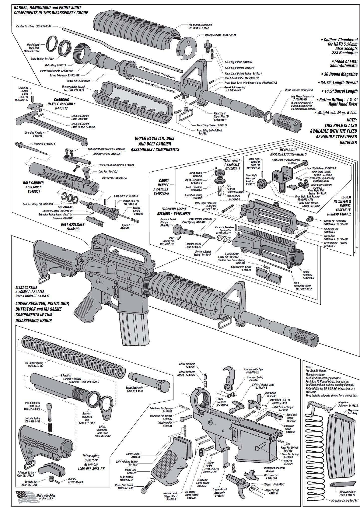 Parts Breakdown Ar 15