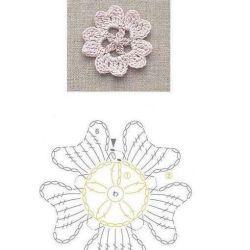 Diagram Crochet Flower Motif Gardening Flower And Vegetables