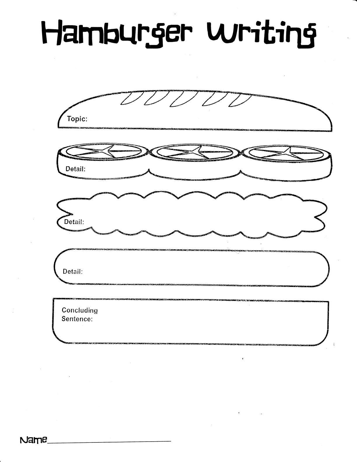Hamburger Graphic Organizer To Teach Paragraphing
