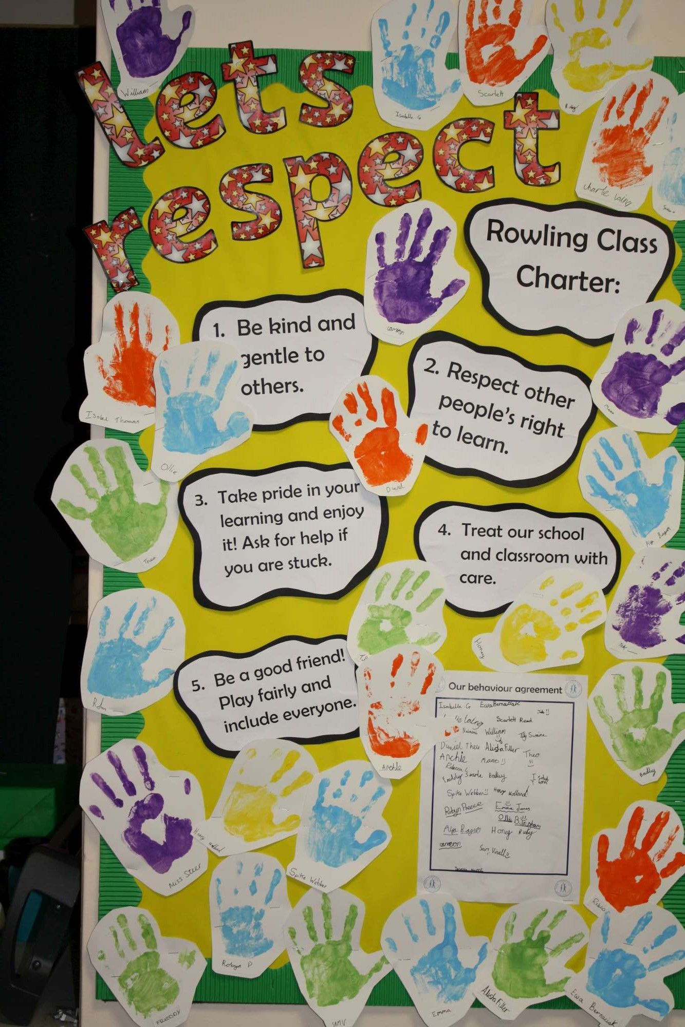 Year 4 Class Rrs Rights And Responsibility Board Charter Display