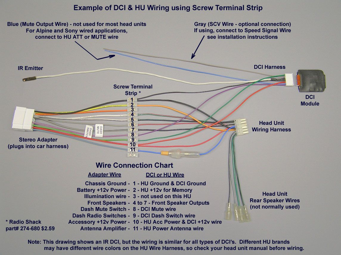 Pioneer Car Stereo Wiring Harness Diagram Mechanic's