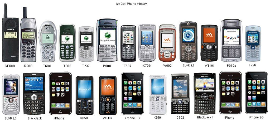 The beginning history of cell phones is based upon radio