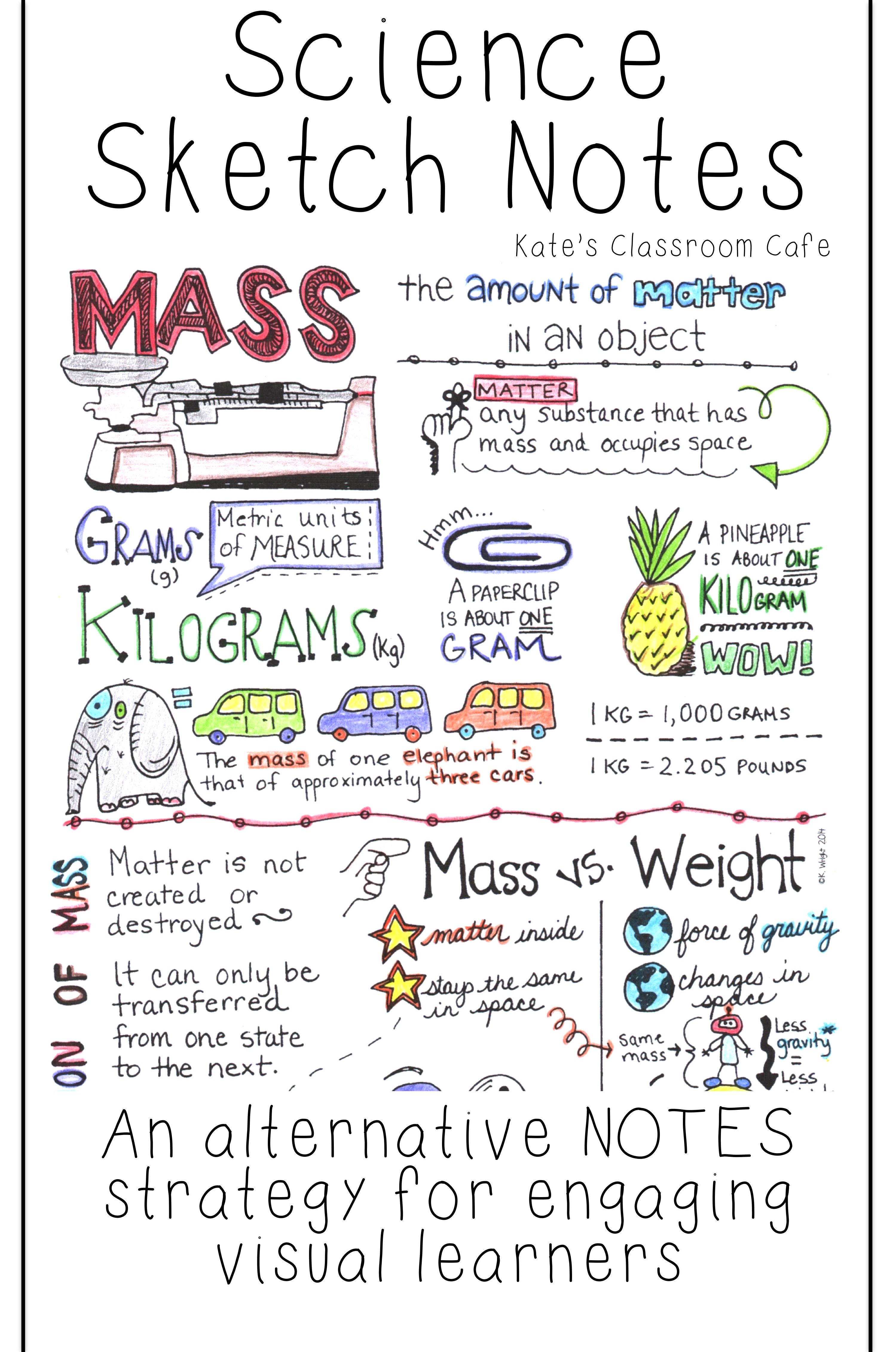 Density Mass Volume Density Sketch Notes