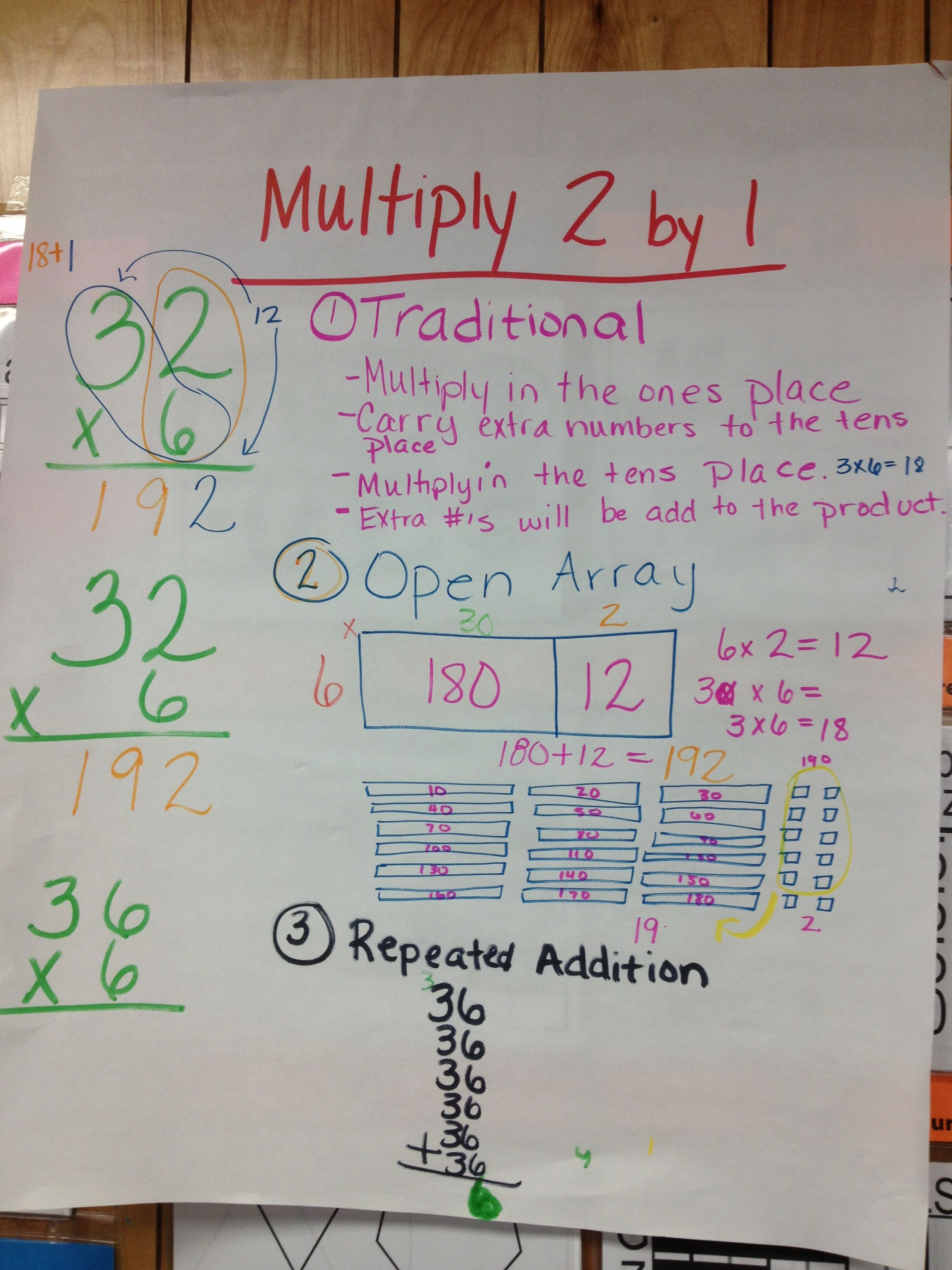 Check Out The Grade 3 Anchor Chart For 2 Digit X 1 Digit Multiplication Jessup Es