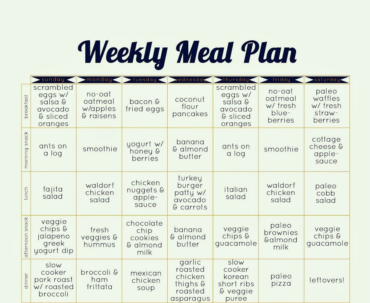 Paleot Meal Plan