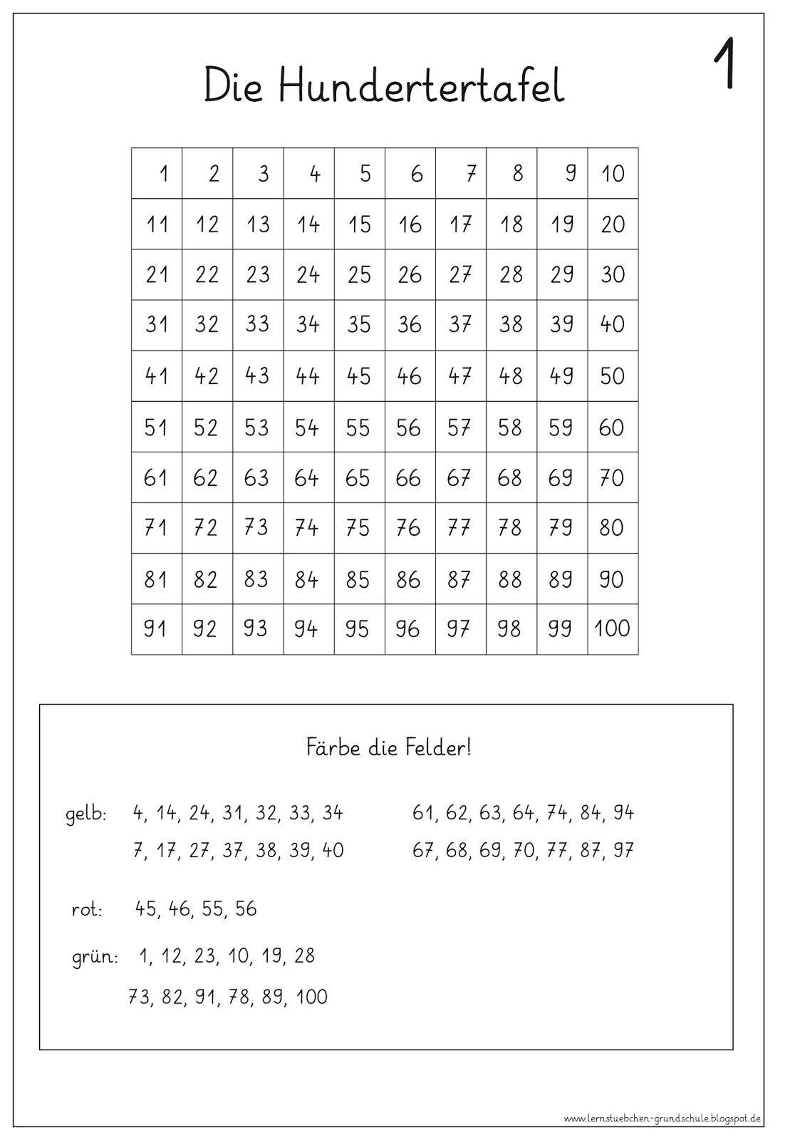 Lernstubchen Hundertertafel