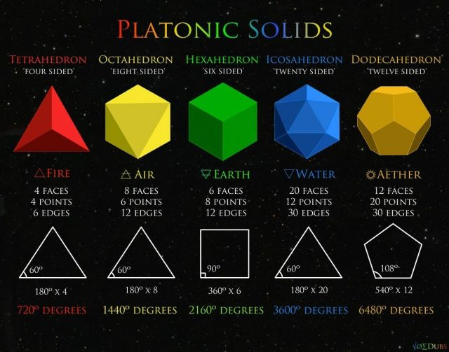 Image result for 180 sacred geometry