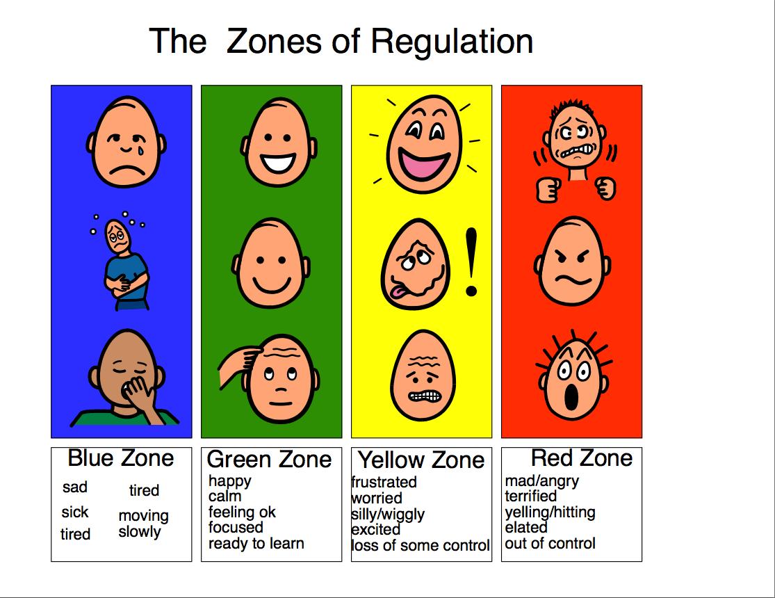 Self Regulation And Well Being Cis Kindergarten