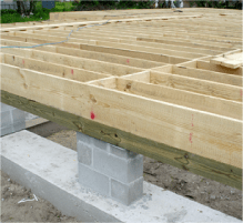 Your Foundation Matters Raised Floor Living Bugout