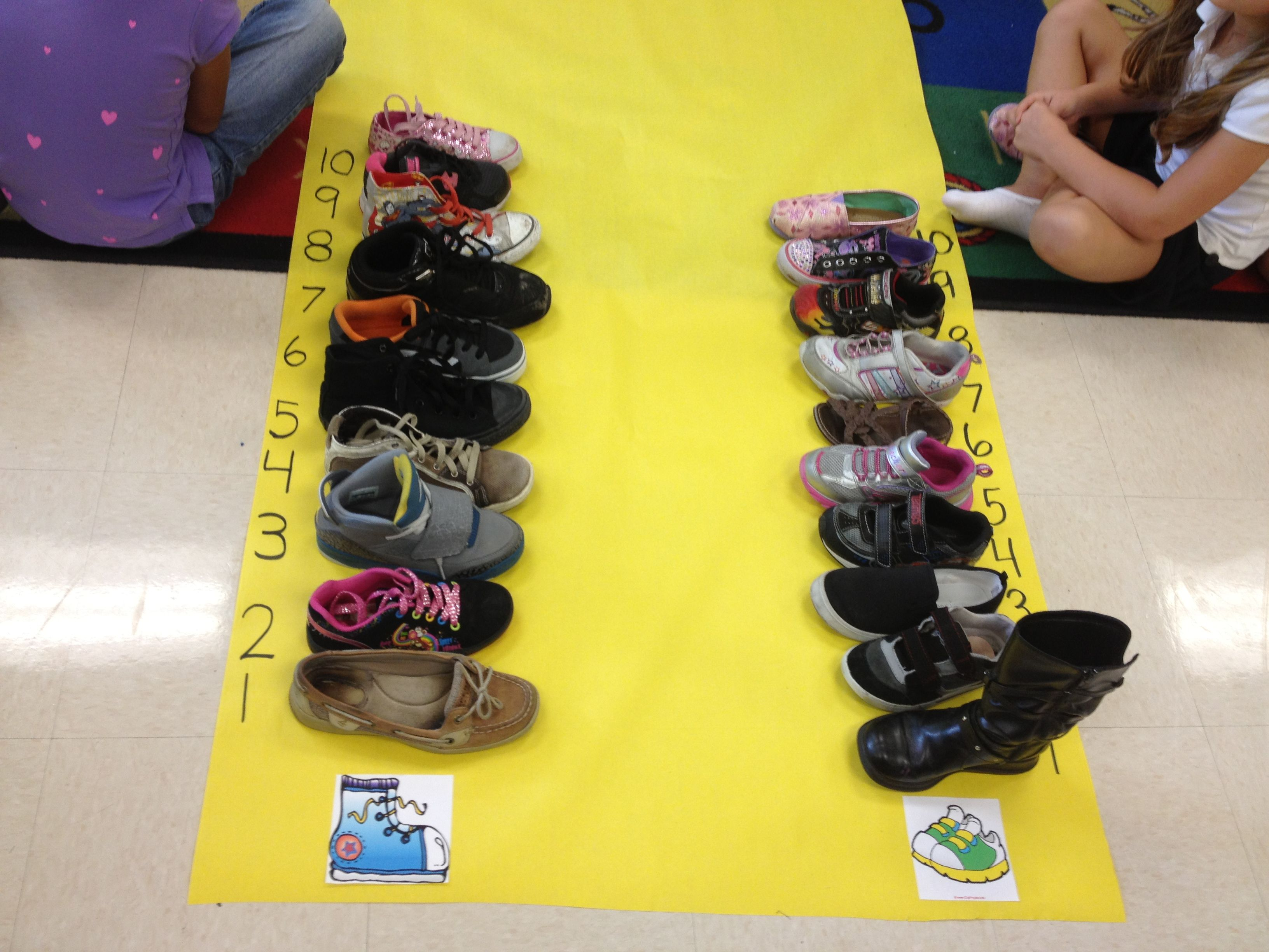 This Is A Real Object Shoe Graph I Create With My Class I