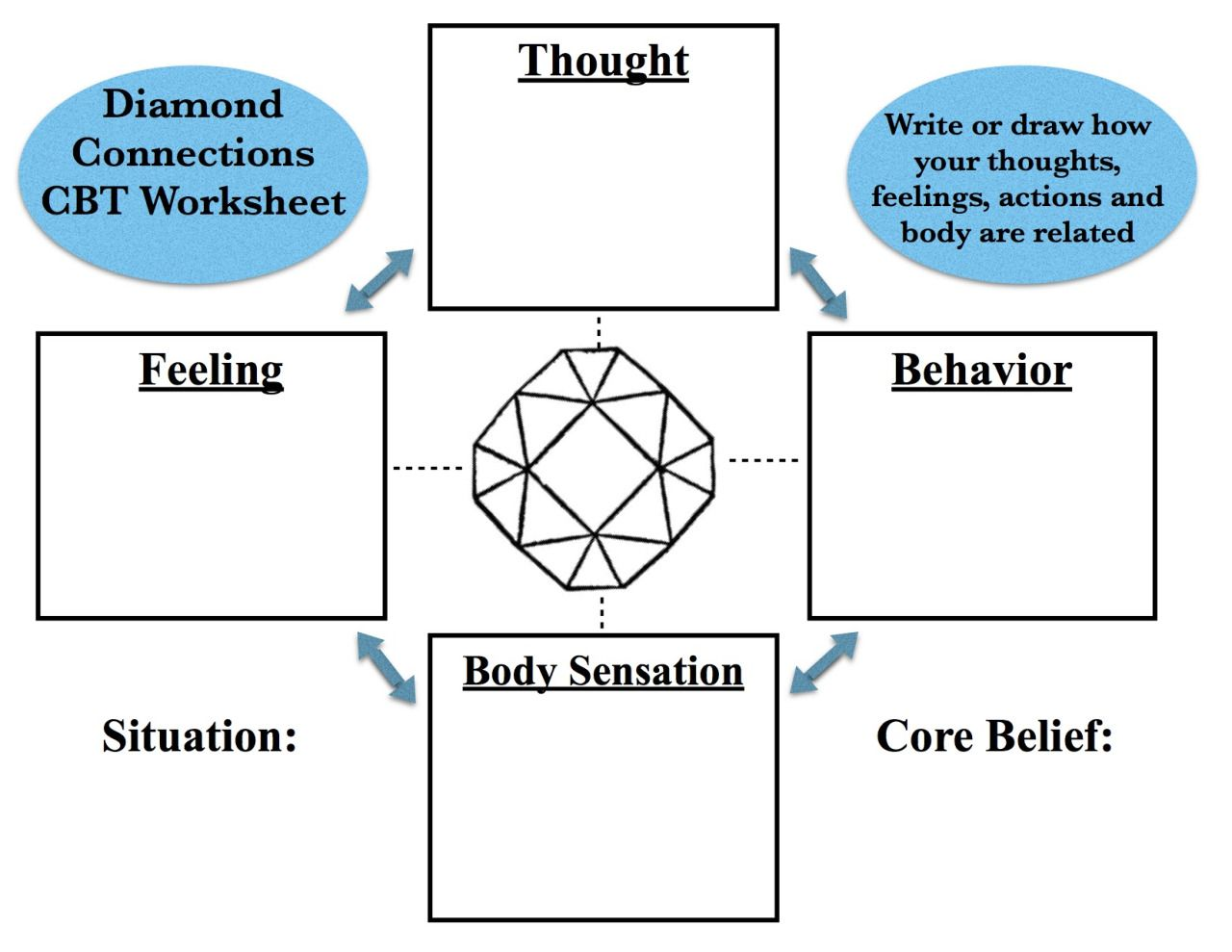 Cbt Diamond Connections Worksheet This Is Essentially A