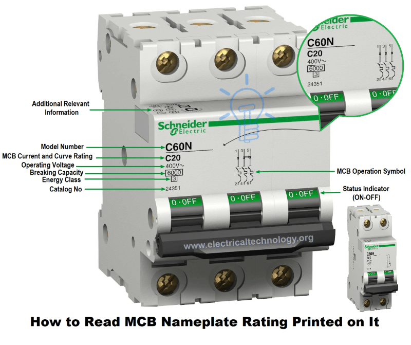 MCB Data Nameplate rating. How to know about the rating of