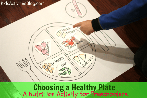 Choosing a Healthy Plate A Nutrition Activity for