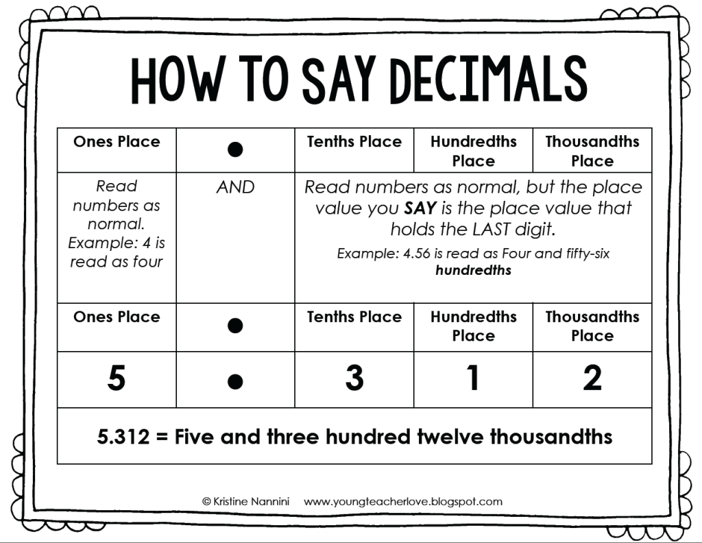 How To Say Decimals Free Printable Building Number Sense