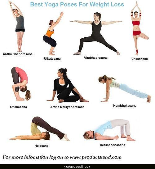 Yoga Poses Images With Names In Hindi Abc News