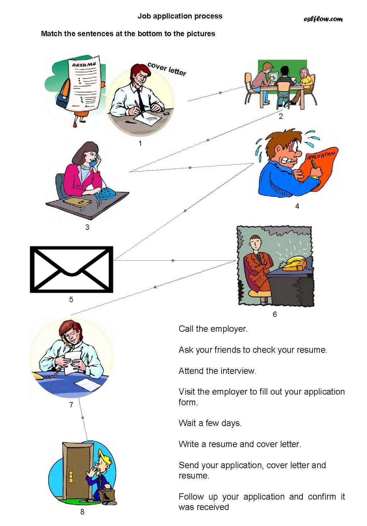 Jobs Kindergarten Worksheet