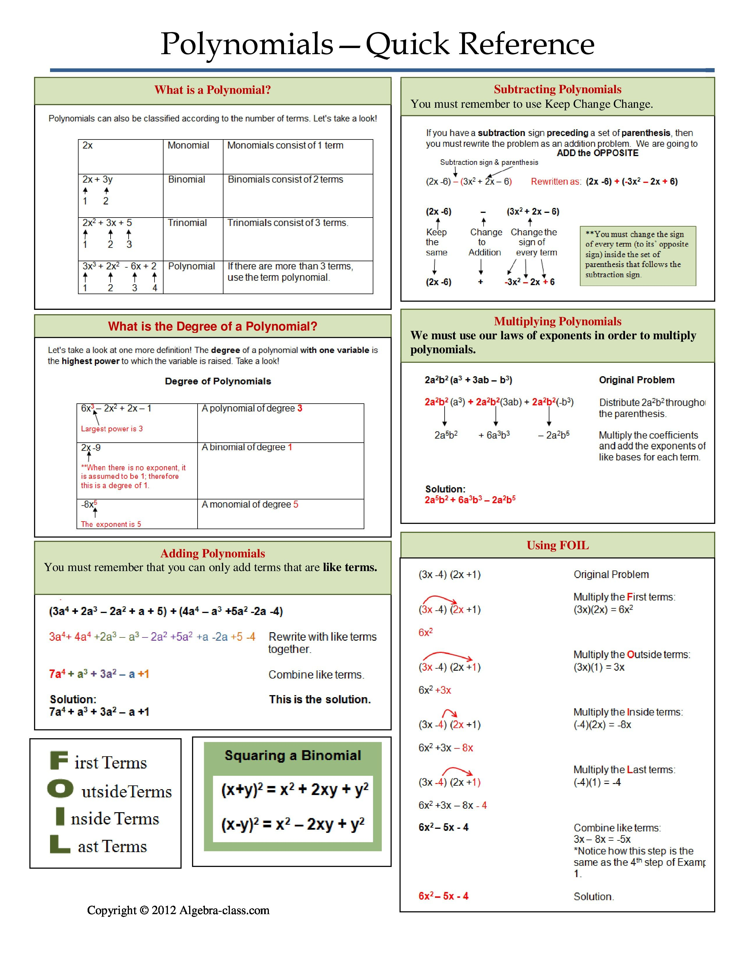 One Page Notes Worksheet For Polynomials Unit