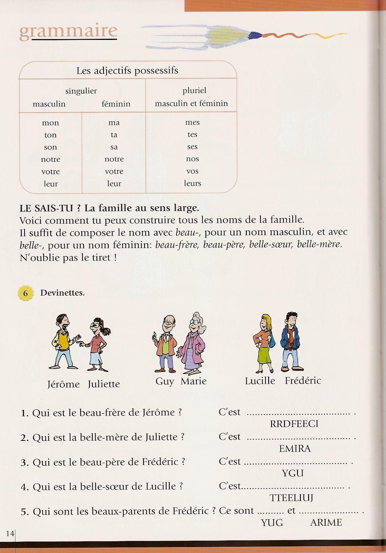 Adjectifs Possessifs Et Famille