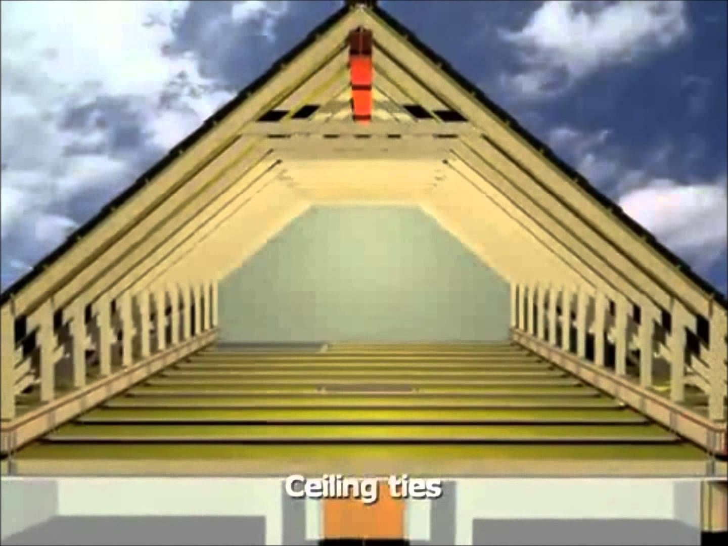 SBS Loft Conversion (Animation) With the exception of the