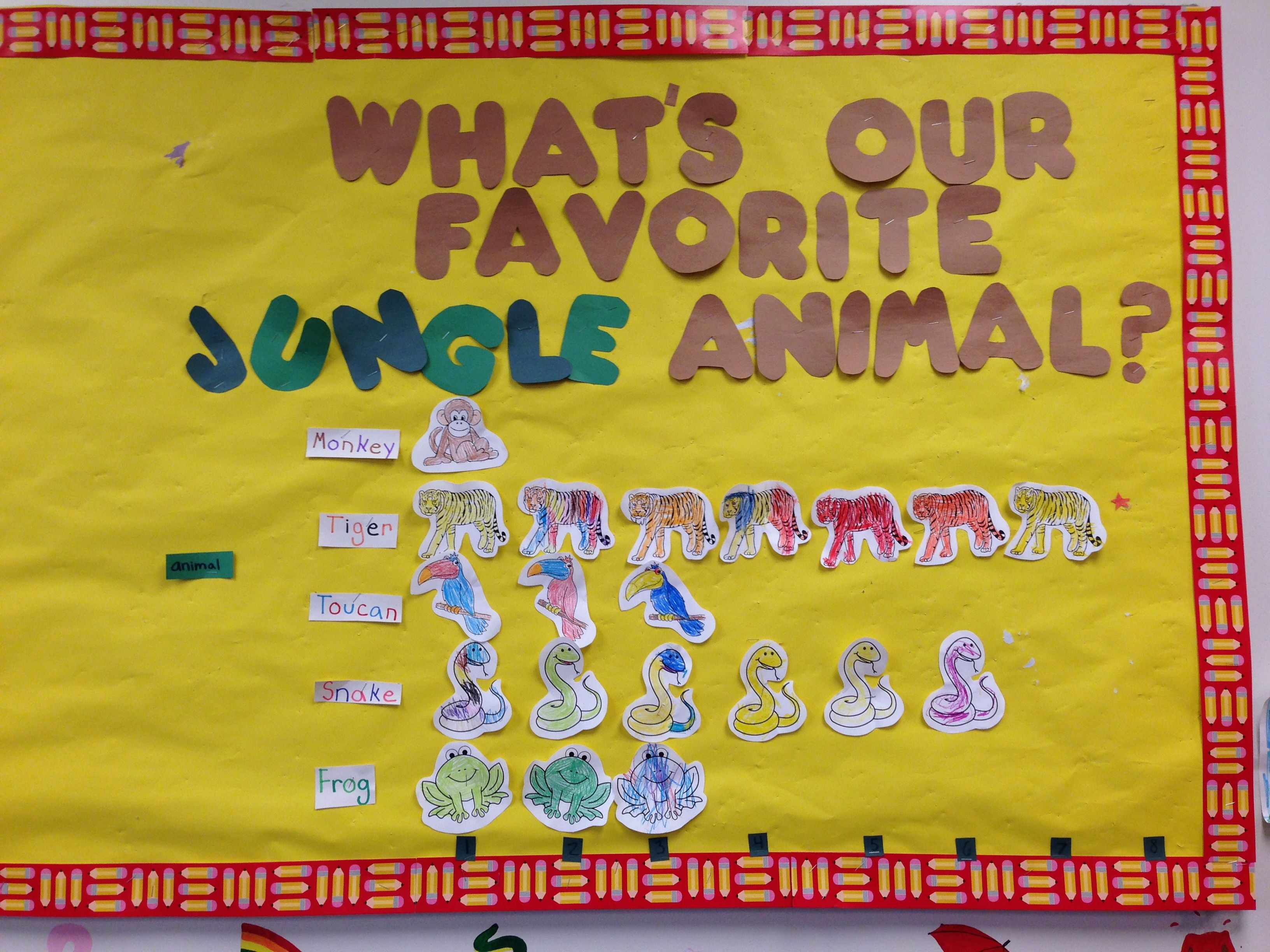 Jungle Summer Theme Math Activity Favorite Jungle Animal Beginner Math Skills